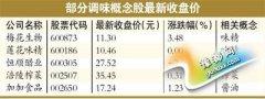 """味精厂商悄然涨价 调味品产品市场转为""""高大上"""""""