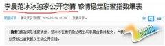 图:范冰冰李晨公开恋情 范爷变李太太揭秘为啥选李晨?