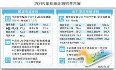 河南高招第一次网报志愿明起签字确认 未确认的无效