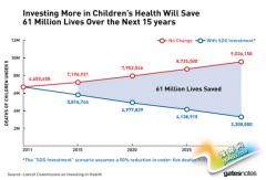 比尔盖茨:15年内 医疗投资依然回报最大