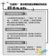 """余瀛波:""""互联网+旅游""""准入门槛亟待拆除"""