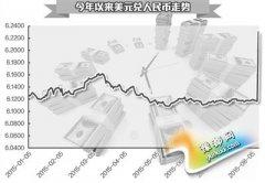 人民币汇率形成机制改革再进一步(图)