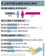 社会心态蓝皮书:8成人就职单位与理想有差距