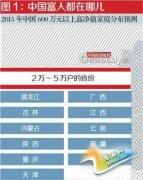 中国富人分布图:广东人最多 河南成后起之秀
