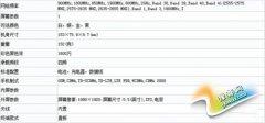 疑似联想Vibe X3 Lite亮相工信部:全网通!