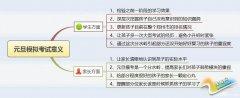 2016年郑州小升初第一次综合测评火热报名
