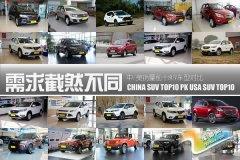 需求截然不同 中/美销量前十SUV车型对比
