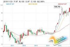 刘晓博:2个大消息 给股市罩上阴霾!