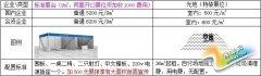 2014年3月23-25日第12届(济南)婚纱摄影器材展览会