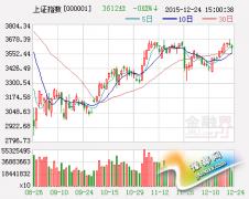 """刘晓博:小心 股市突现""""千亿级""""利空!"""