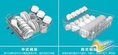适合中国厨房的洗碗机到底长什么样?