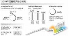 去年全国GDP增6.9% 统计局:是个不低的速度