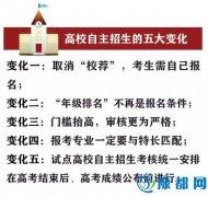 中国自主招生:请留意!2016高校自主招生五大变化