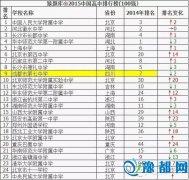 2015年全国高中百强榜公布 七中排名第9