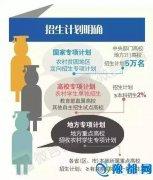 河南娃上大学最高可被降60分录取 涉及53个县
