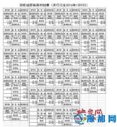 郑机城铁试运行市区到机场仅19分钟 票价或15元