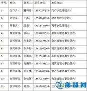 三门峡市湖滨区人民政府征兵办公室公告