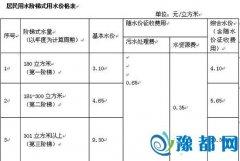 郑州2016年将调整集中供水价格 最低4.1元/吨
