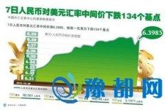 人民币汇率创近三个月新低 外储大幅下降引降准猜想
