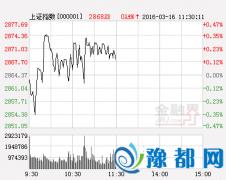 国元证券:变盘时间向后推迟