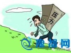 电子邮件推送与其导致的压力之间有直接关系