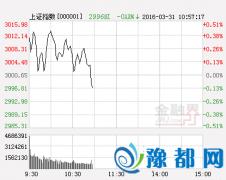 国元证券:等待阶段地量出现