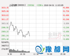 中方信富:市场震荡不改上行趋势 酌情把握低吸机会