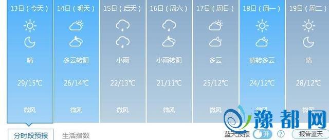 河南多地大雾环绕 今郑州逼近30度后天降温下雨
