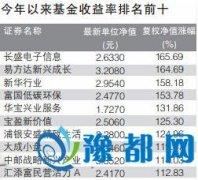 今年来基金百强收益接近90% 14只业绩翻番(名单)