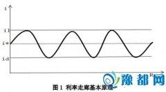 中国央行今日开展MLF操作 利率下调10个基点