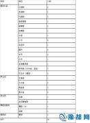 上海交通大学16年高水平艺术团招生简章