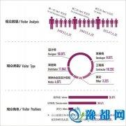 """2016广州设计周将迎来12万人次""""聚会""""约吗?"""