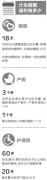 河南省全面二孩政策即将落地 配套福利有保障