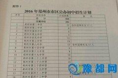 郑州公办小升初政策发布 今年首招科技特长生