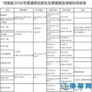 省招办:6月25日零时可查高考成绩及分数线