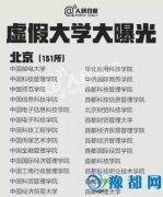 人民日报曝光全国381所虚假大学 河南6校在列