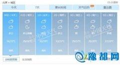 今天北京气温将蹿升至34℃ 或创今年来新高