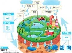 河南建设海绵城市8个市为省级试点 一下雨七成水留下来