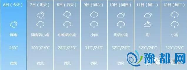 """河南""""最强""""暴雨将至 郑州要一口气儿下到8月"""