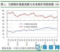 央行:53.4%的居民认为目前房价高难以接受