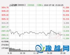 川财证券周报:短期可能冲高回落 依然有破位风险
