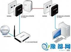 电力线适配器安装  电力线适配器性能特点