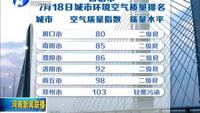 河南省7月18日城市环境空气质量排名