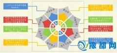 平安银行北京知春路支行获评A级科技金融专营机构