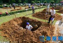 匈牙利挖坟墓大赛:为掘墓人扬名 吸引年轻人从业