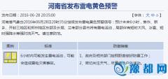 郑州发布雷电黄色预警:大风、强降水和冰雹要来