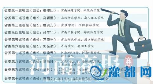 省委巡视组将巡视18所高校、3个省直单位