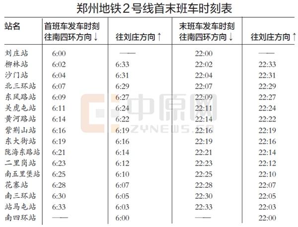 郑州地铁2号线首末班车时刻表