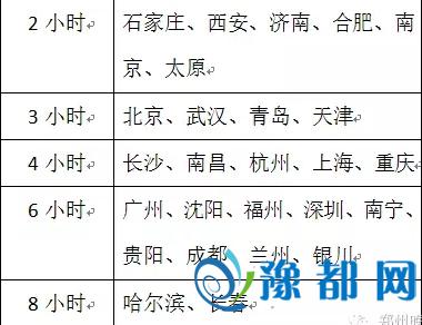 郑州人出行会越来越方便 未来要建三大高铁站