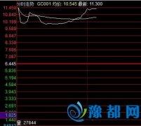 快讯:上交所隔夜国债回购利率(GC001)涨破10%